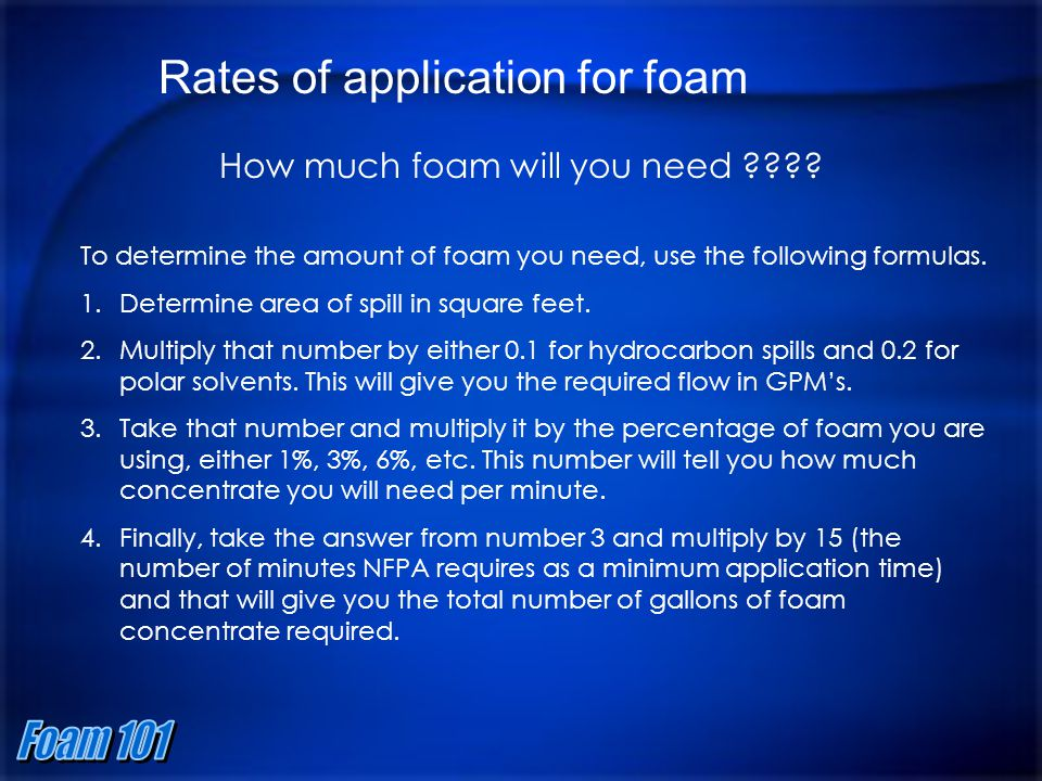 How much foam will you need