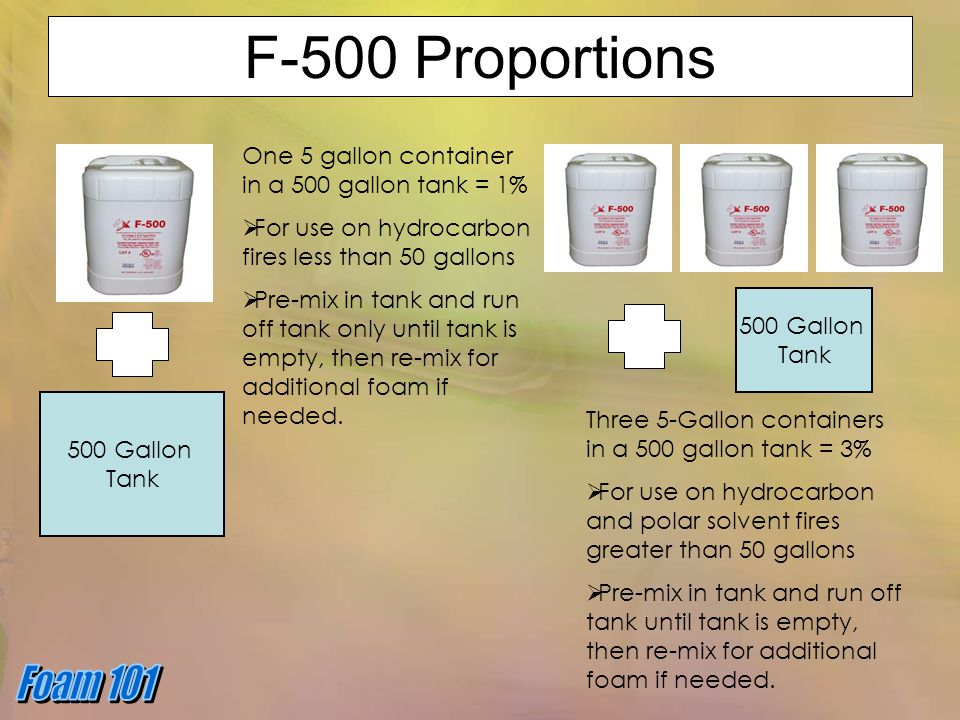 F-500 Proportions One 5 gallon container in a 500 gallon tank = 1%