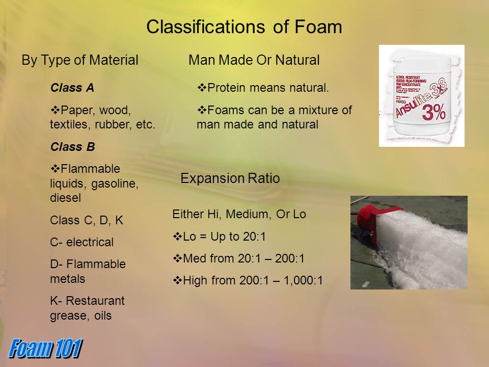 Classifications of Foam