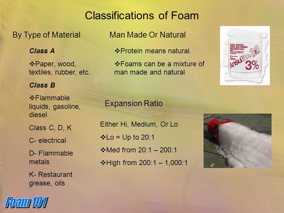 Classifications of Foam