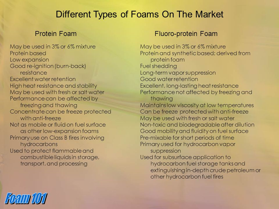 Different Types of Foams On The Market
