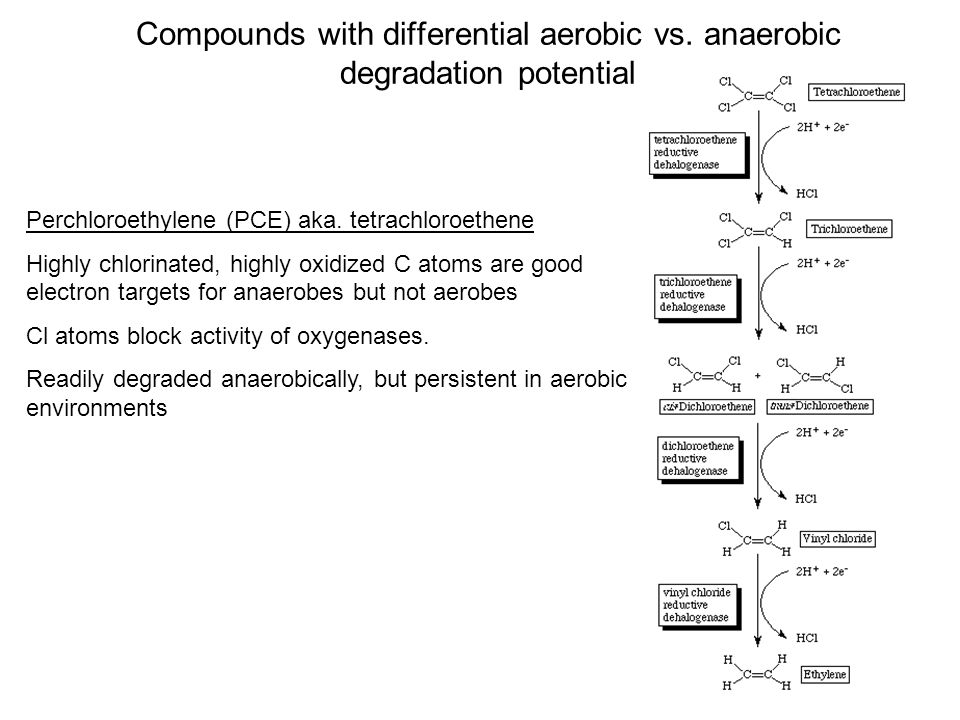 Compounds with differential aerobic vs. anaerobic degradation potential