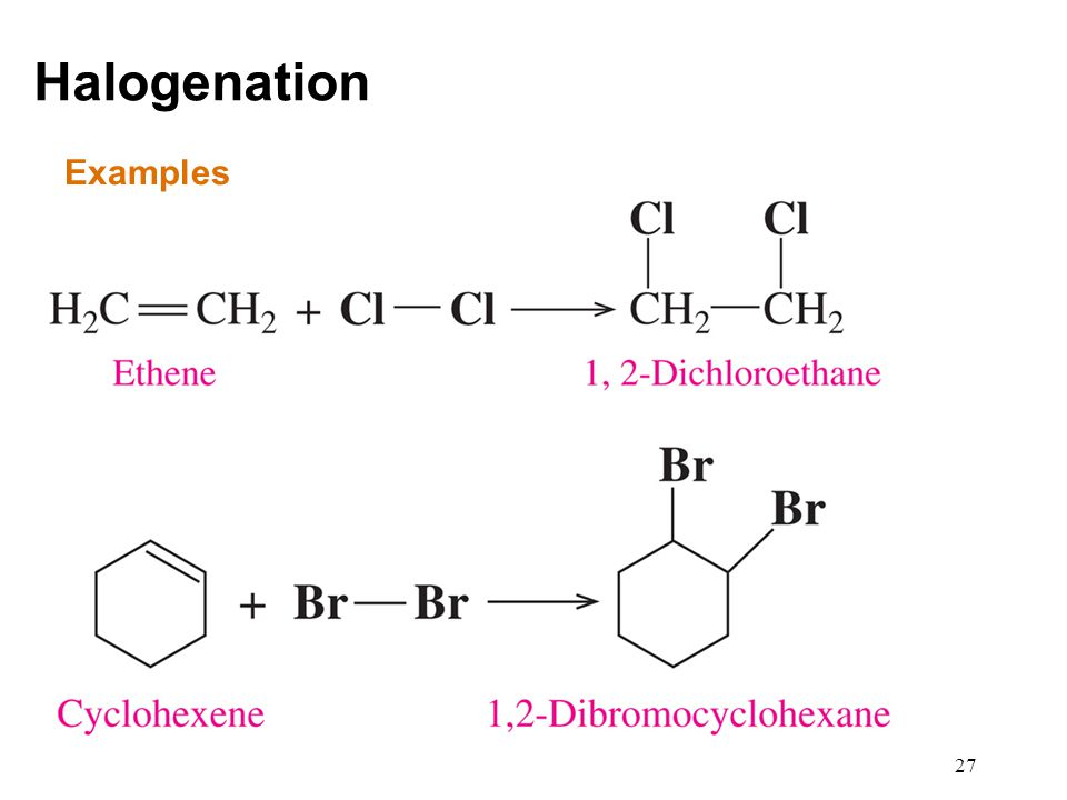 Addition of X2 Halogenation Examples