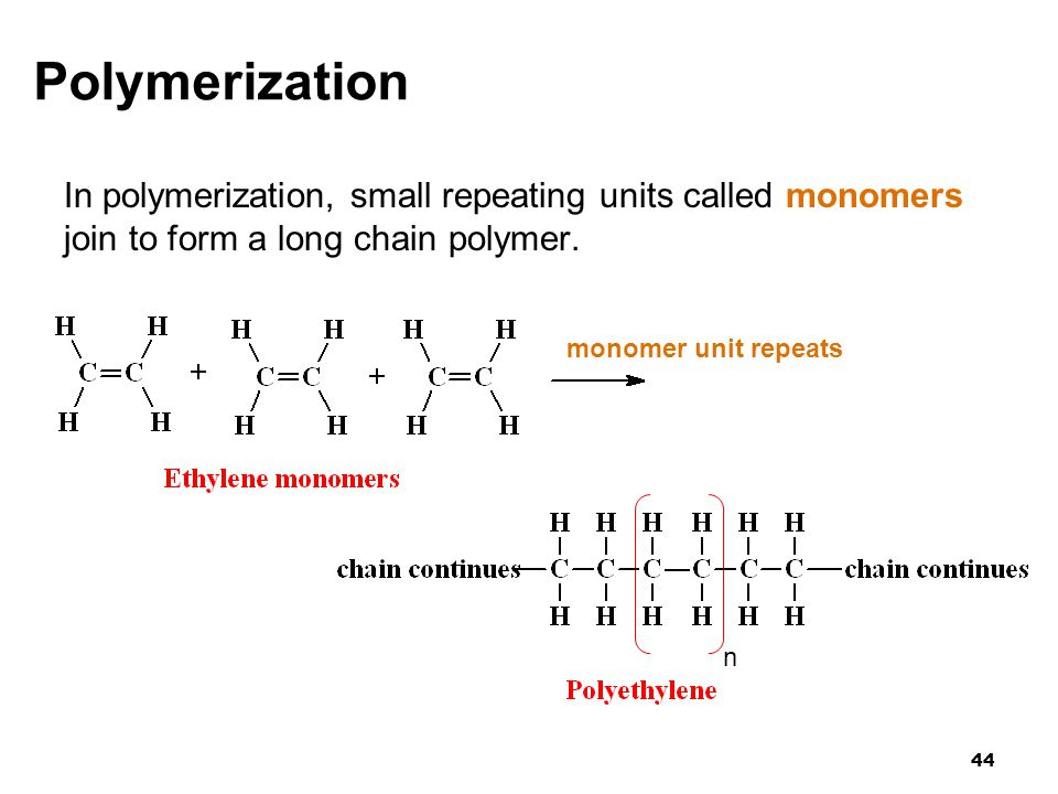 Polymerization In polymerization, small repeating units called monomers join to form a long chain polymer.