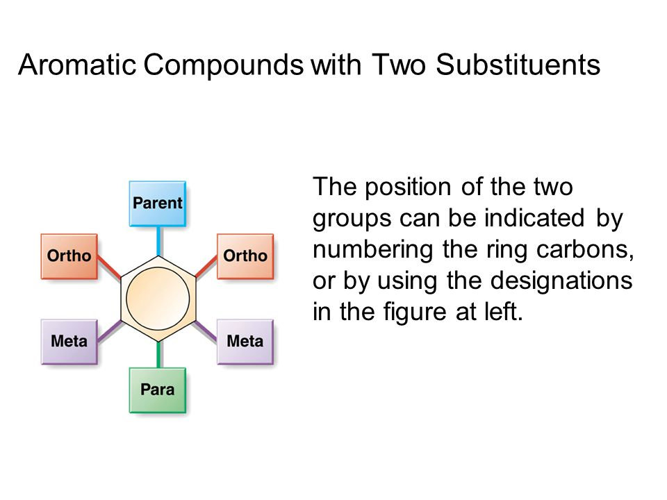 Aromatic Compounds with Two Substituents