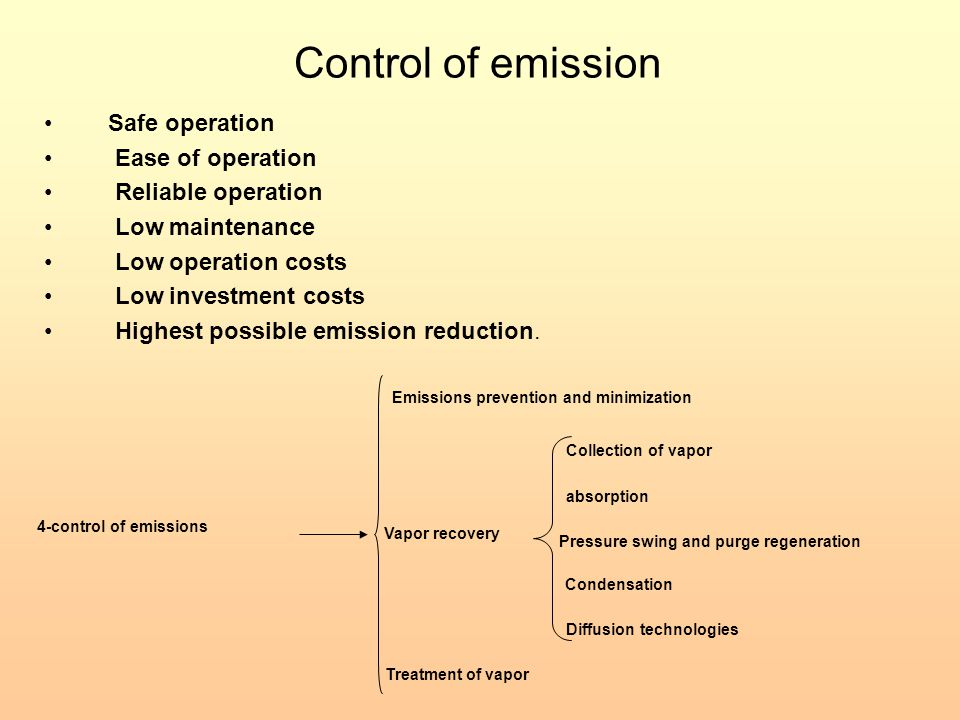 Control of emission Safe operation Ease of operation