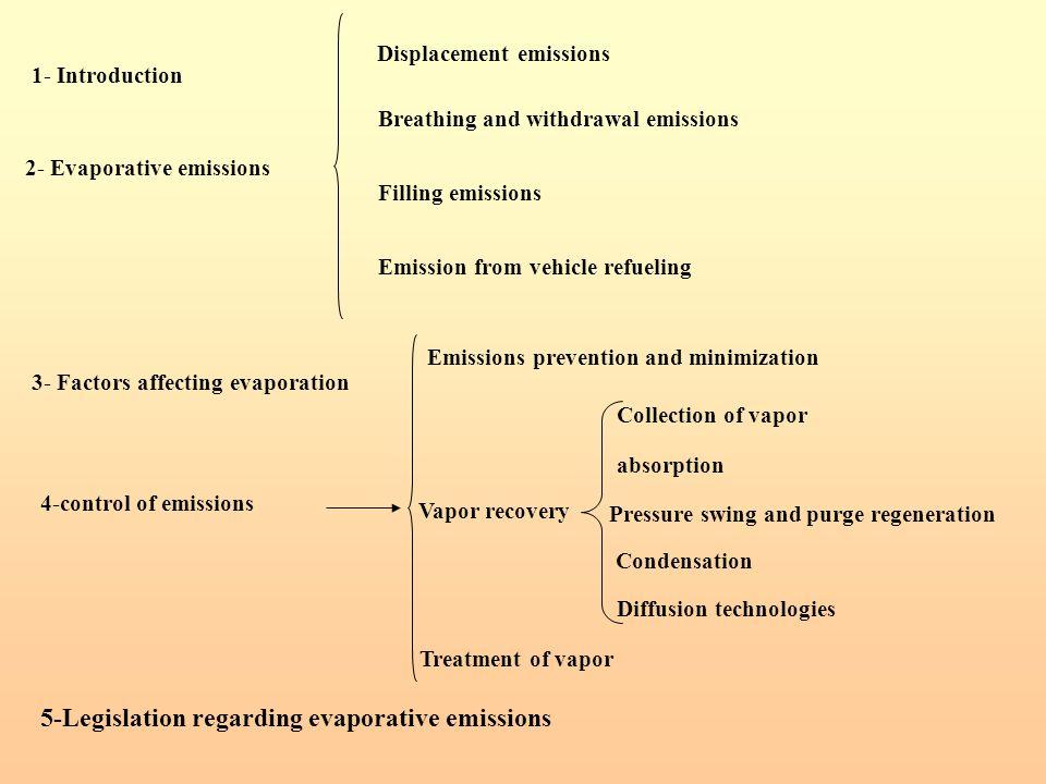5-Legislation regarding evaporative emissions