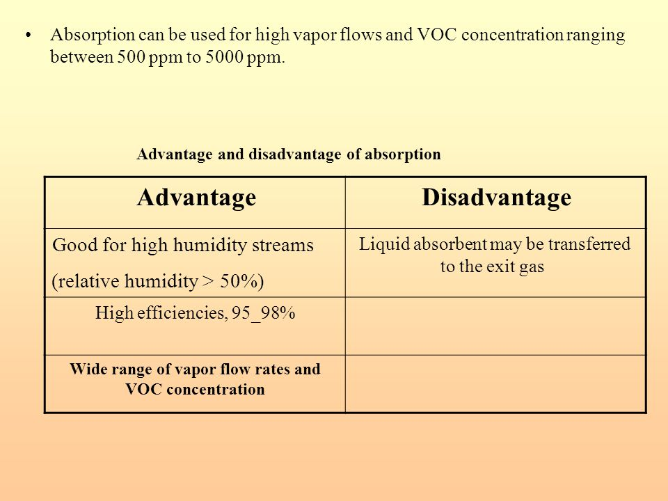 Wide range of vapor flow rates and VOC concentration