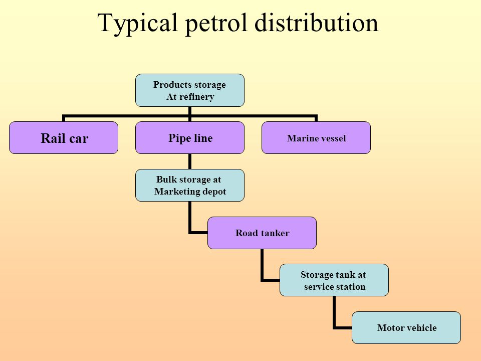 Typical petrol distribution