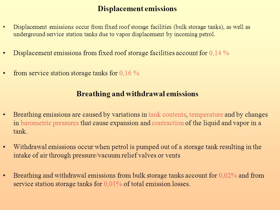 Displacement emissions Breathing and withdrawal emissions