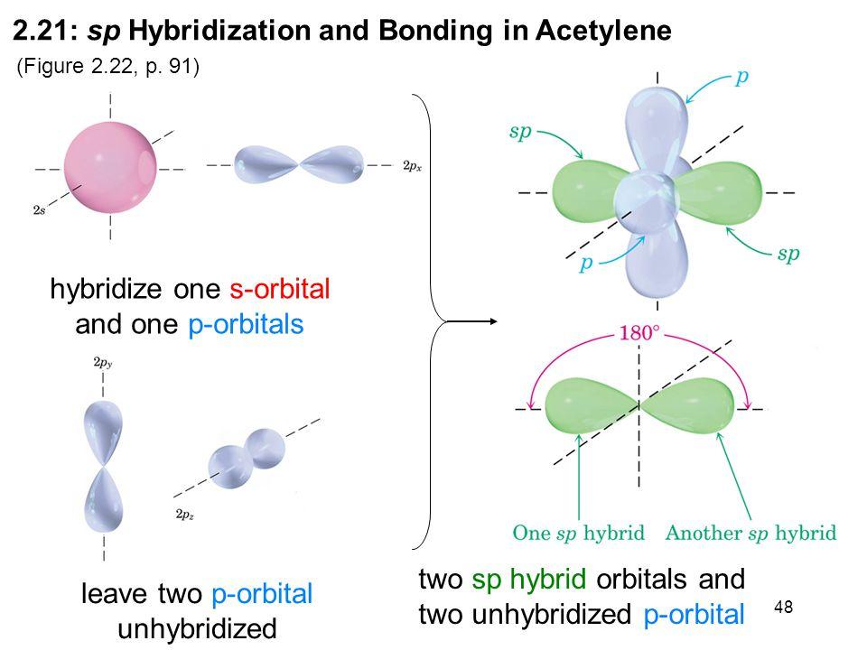 sp3 Hybridized Orbitals = 1 part s-orbital + 3 parts p-orbitals