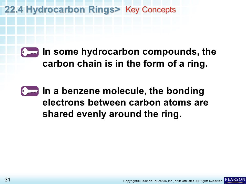 Key Concepts In some hydrocarbon compounds, the carbon chain is in the form of a ring.