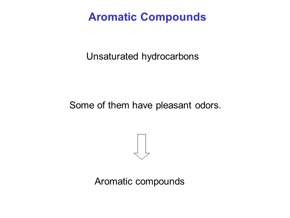 Aromatic Compounds Unsaturated hydrocarbons