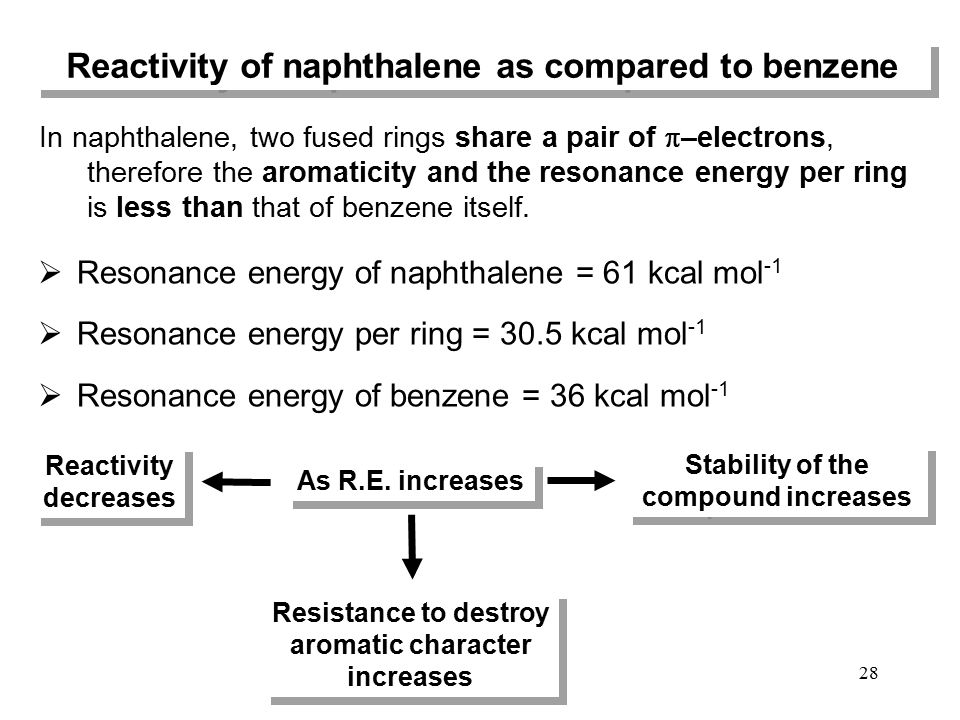 Reactivity of naphthalene as compared to benzene