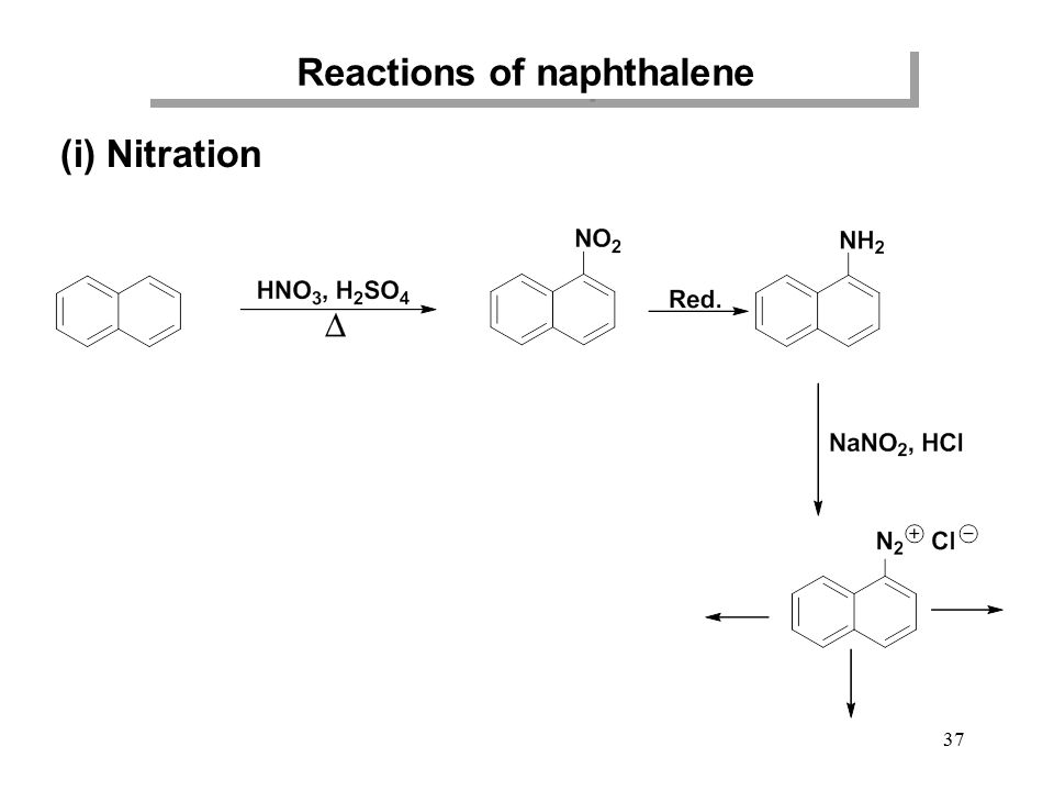 Reactions of naphthalene