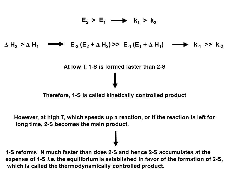 E-2 (E2 + Δ H2) >> E-1 (E1 + Δ H1) k-1 >> k-2