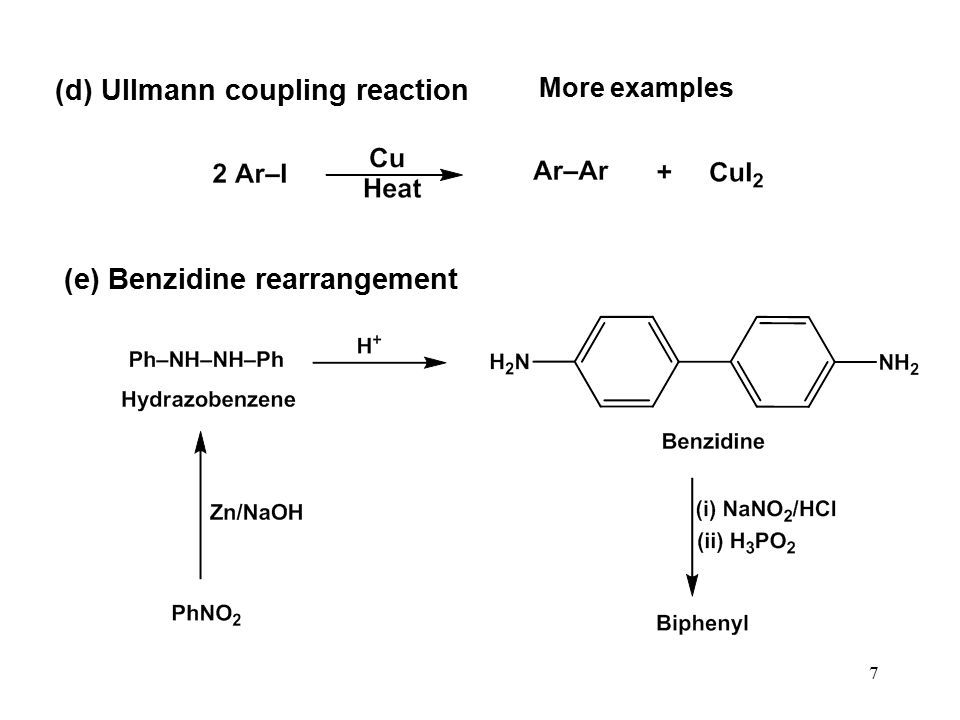 (d) Ullmann coupling reaction