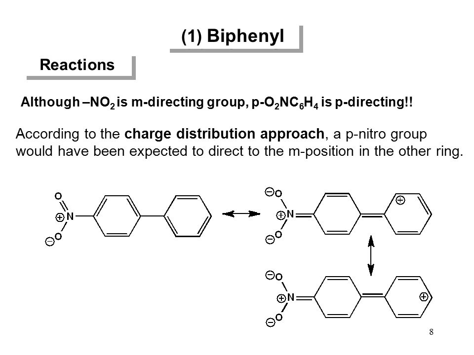 (1) Biphenyl Reactions. Although –NO2 is m-directing group, p-O2NC6H4 is p-directing!!