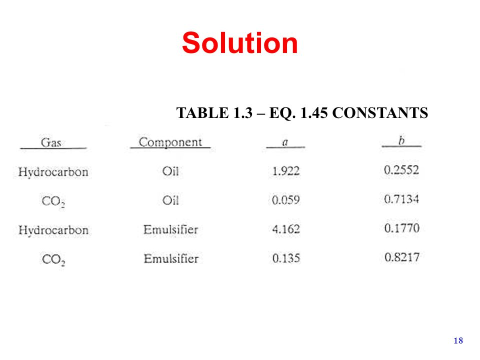 Solution TABLE 1.3 – EQ. 1.45 CONSTANTS