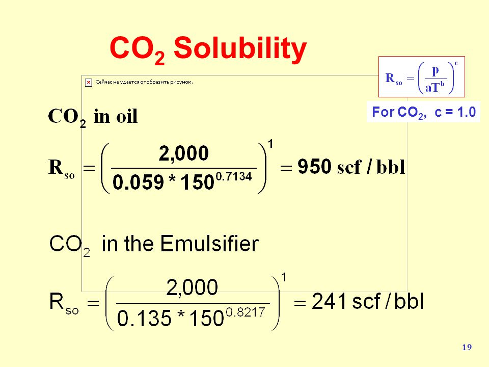 CO2 Solubility For CO2, c = 1.0