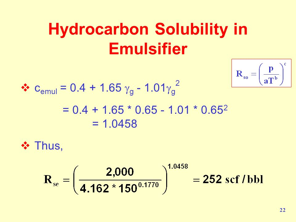 Hydrocarbon Solubility in Emulsifier