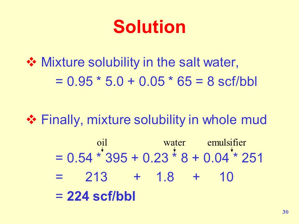 Solution Mixture solubility in the salt water,