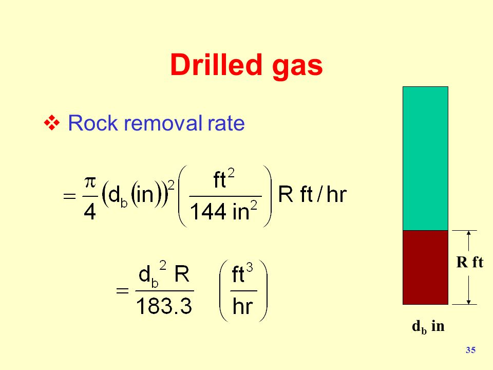 Drilled gas Rock removal rate R ft db in