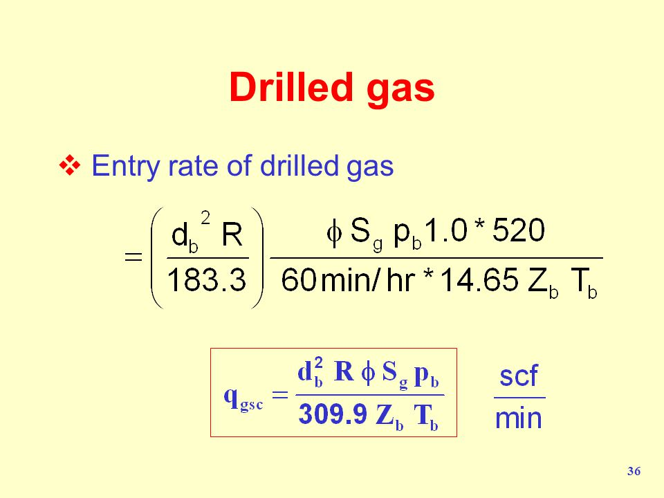 Drilled gas Entry rate of drilled gas