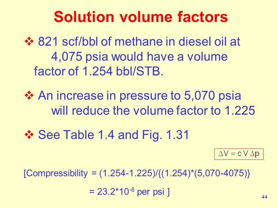 Solution volume factors