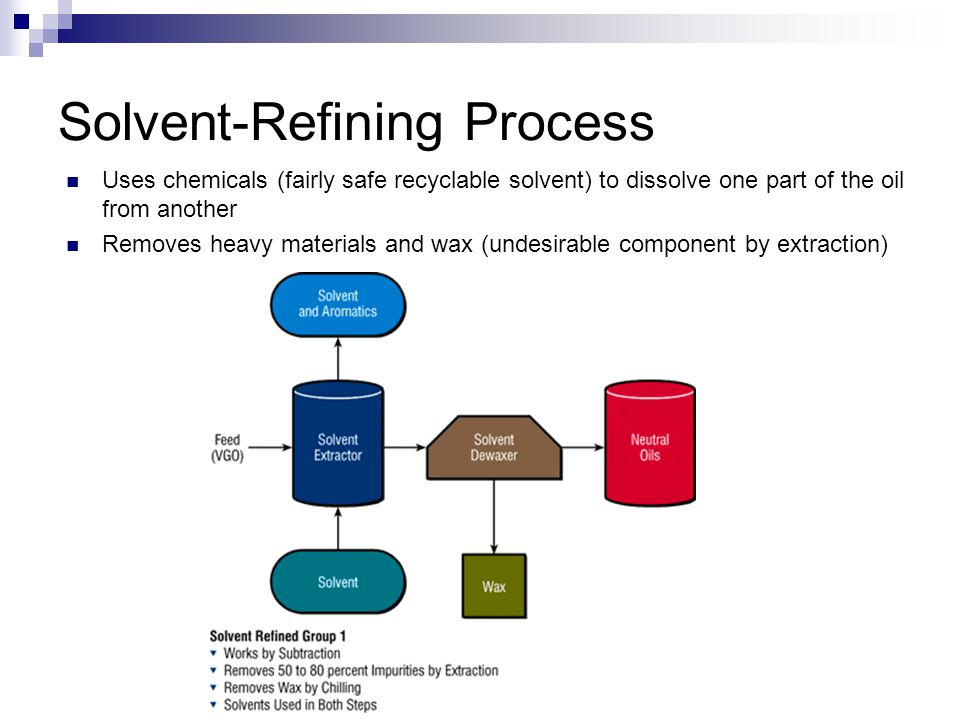 Solvent-Refining Process