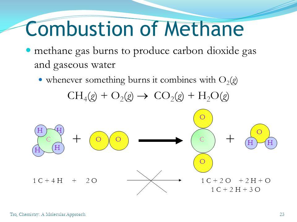 CH4(g) + O2(g) ® CO2(g) + H2O(g)