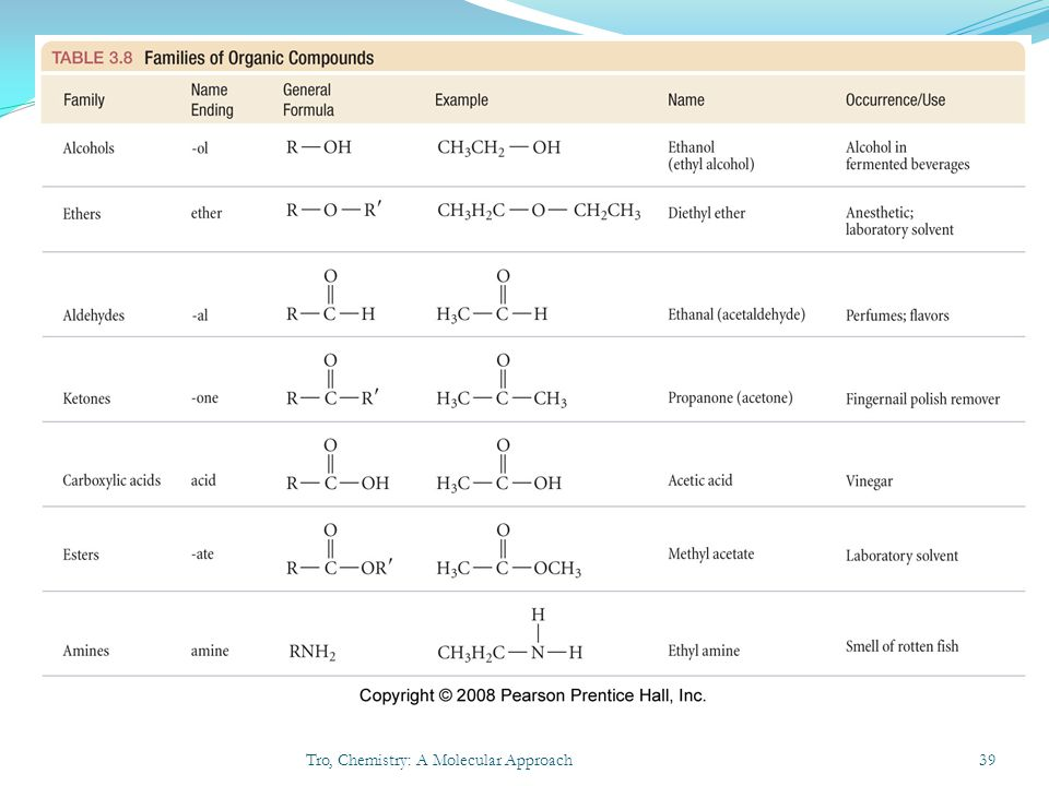 Functional Groups Tro, Chemistry: A Molecular Approach