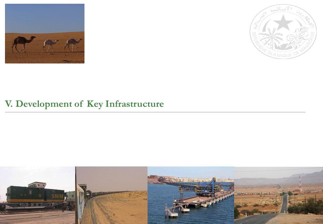 V. Development of Key Infrastructure