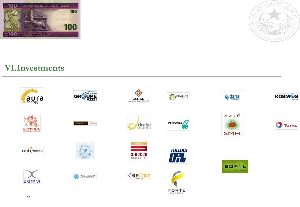 VI.Investments