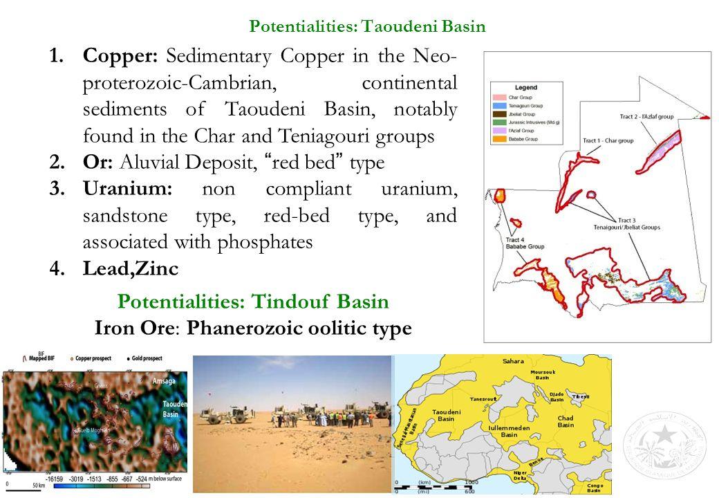 Potentialities: Taoudeni Basin Potentialities: Tindouf Basin