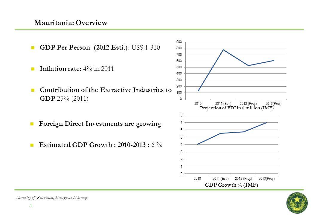 Mauritania: Overview GDP Per Person (2012 Esti.): US$ 1 310