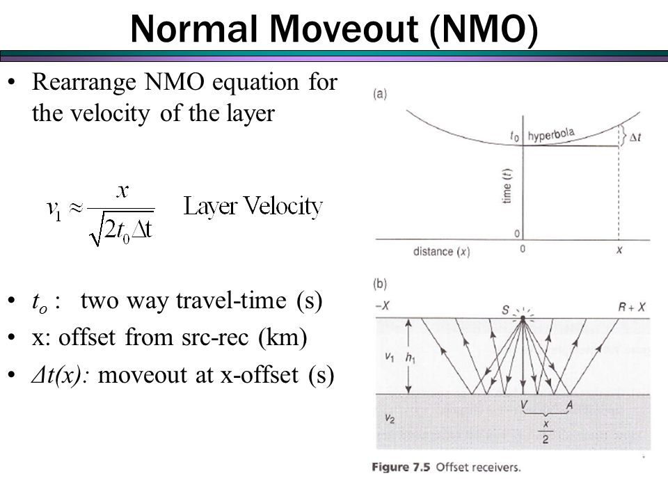 Normal Moveout (NMO) Rearrange NMO equation for the velocity of the layer. to : two way travel-time (s)