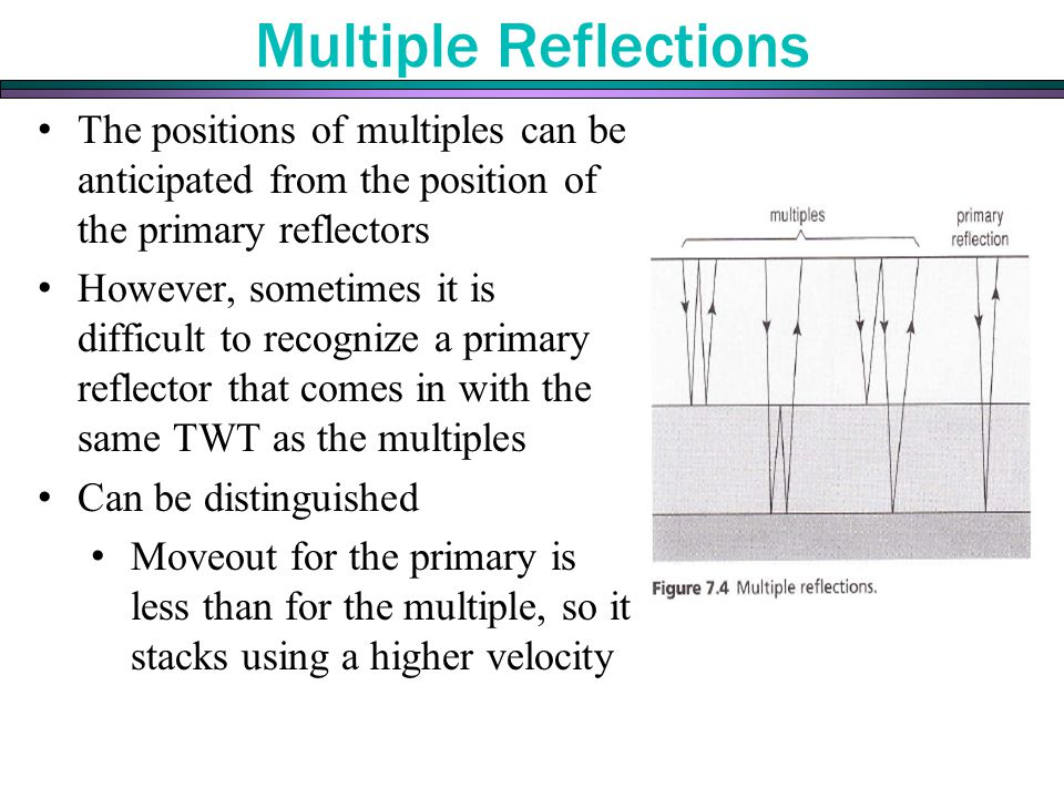Multiple Reflections The positions of multiples can be anticipated from the position of the primary reflectors.