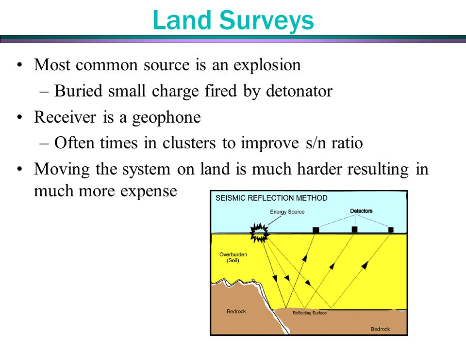 Land Surveys Most common source is an explosion