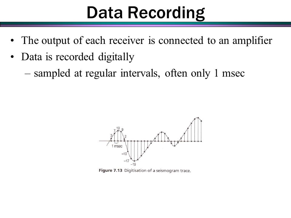 Data Recording The output of each receiver is connected to an amplifier. Data is recorded digitally.