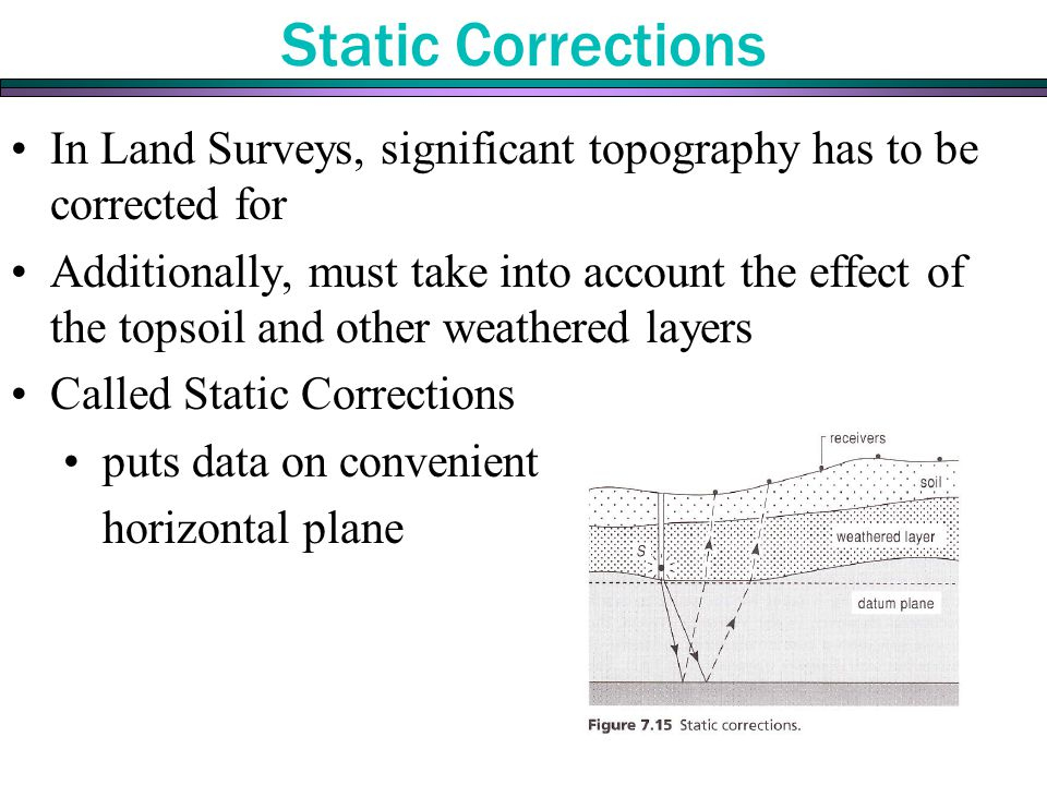 Static Corrections In Land Surveys, significant topography has to be corrected for.
