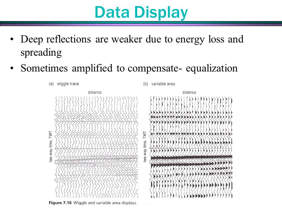 Data Display Deep reflections are weaker due to energy loss and spreading.