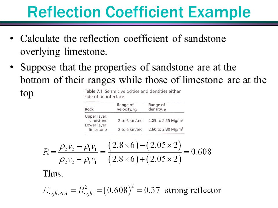Reflection Coefficient Example