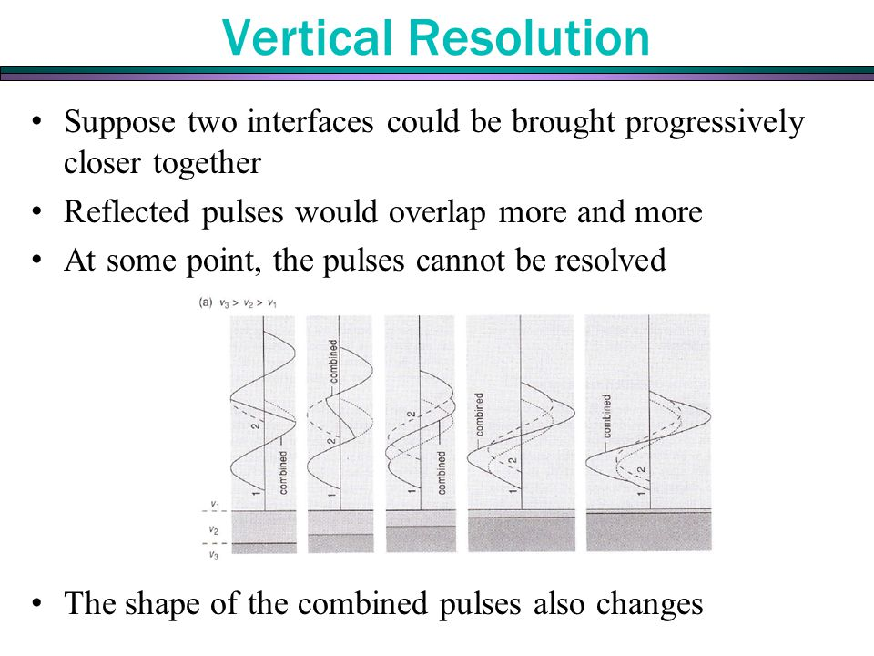 Vertical Resolution Suppose two interfaces could be brought progressively closer together. Reflected pulses would overlap more and more.