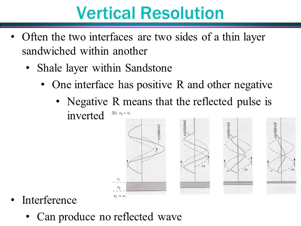 Vertical Resolution Often the two interfaces are two sides of a thin layer sandwiched within another.