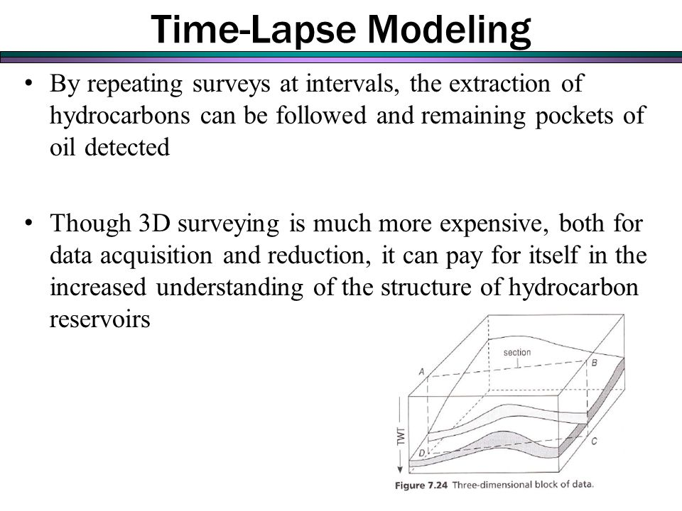 Time-Lapse Modeling By repeating surveys at intervals, the extraction of hydrocarbons can be followed and remaining pockets of oil detected.