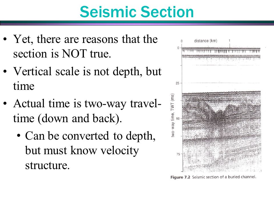 Seismic Section Yet, there are reasons that the section is NOT true.
