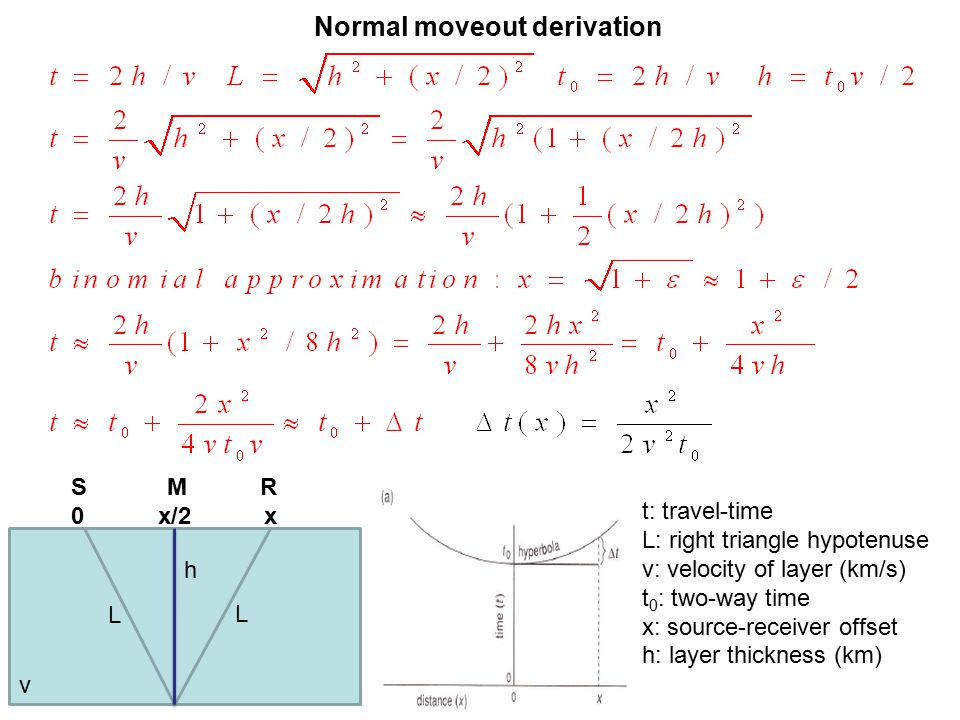 Normal moveout derivation