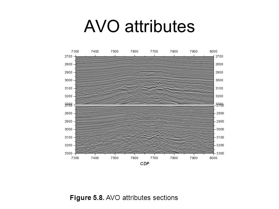 AVO attributes Figure 5.8. AVO attributes sections