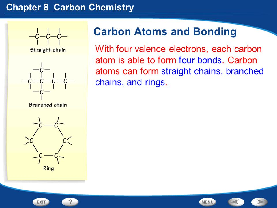 Carbon Atoms and Bonding